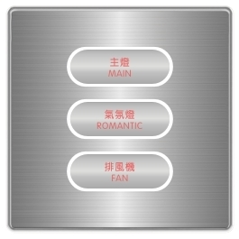 OBP光環開關(3Key) SU-OBP-1300